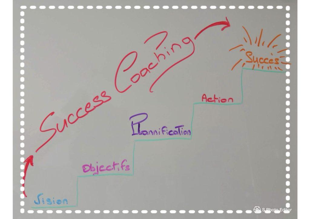 coaching réussite
